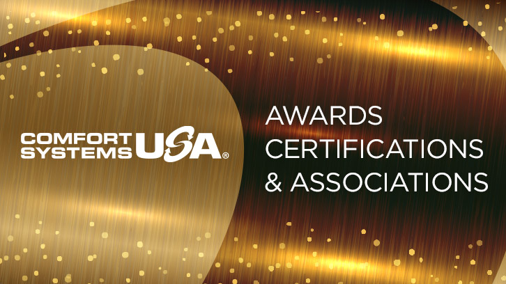 Awards, Certifications and Associations